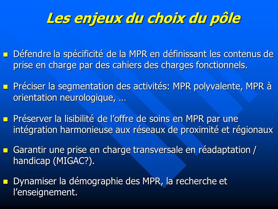 Les enjeux du choix du pôle Défendre la spécificité de la MPR en définissant les contenus de prise en charge par des cahiers des charges fonctionnels.