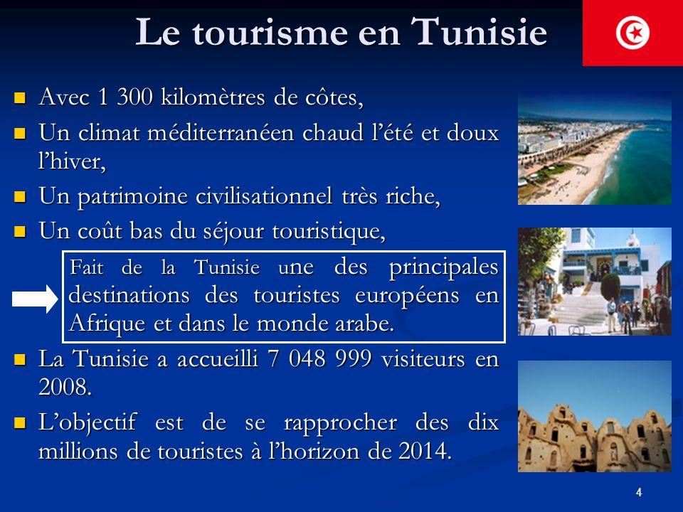 4 Le tourisme en Tunisie Avec 1 300 kilomètres de côtes, Avec 1 300 kilomètres de côtes, Un climat méditerranéen chaud l'été et doux l'hiver, Un clima