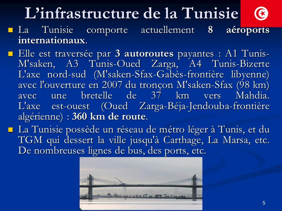 5 L'infrastructure de la Tunisie La Tunisie comporte actuellement 8 aéroports internationaux. La Tunisie comporte actuellement 8 aéroports internation