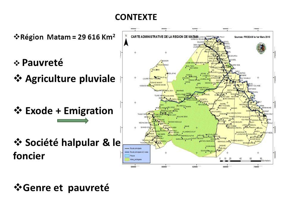 CONTEXTE  Région Matam = 29 616 Km 2  Pauvreté  Agriculture pluviale  Exode + Emigration  Société halpular & le foncier  Genre et pauvreté