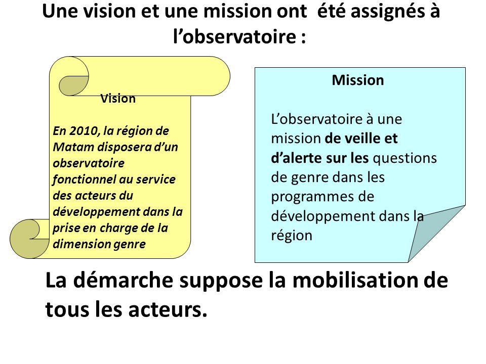 Une vision et une mission ont été assignés à l'observatoire : La démarche suppose la mobilisation de tous les acteurs. Vision En 2010, la région de Ma