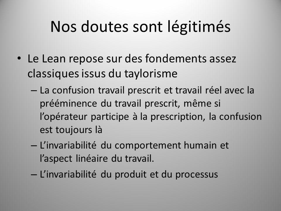 Nos doutes sont légitimés Le Lean repose sur des fondements assez classiques issus du taylorisme – La confusion travail prescrit et travail réel avec