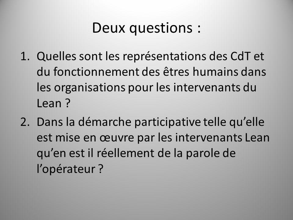 Deux questions : 1.Quelles sont les représentations des CdT et du fonctionnement des êtres humains dans les organisations pour les intervenants du Lea