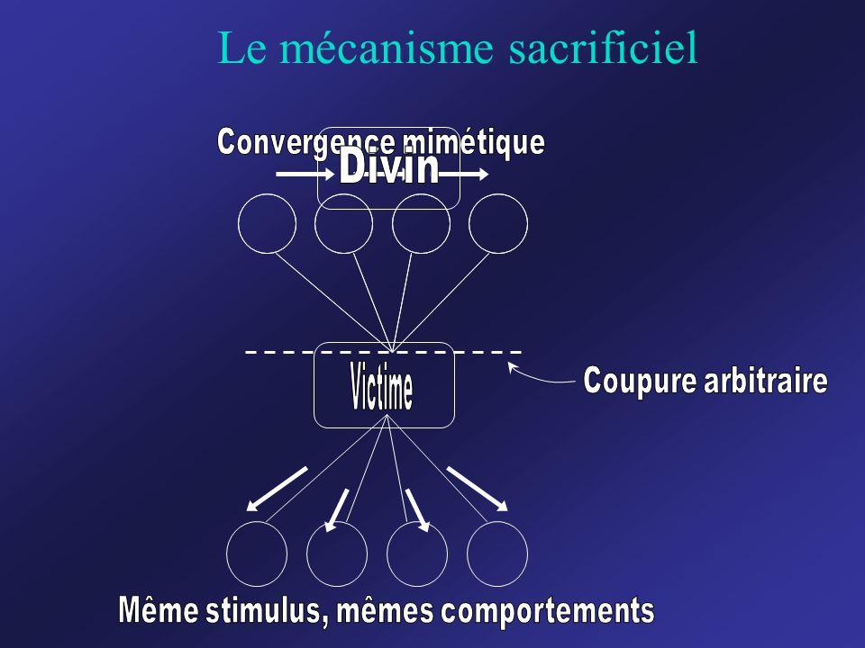 L'hypothèse ontologique
