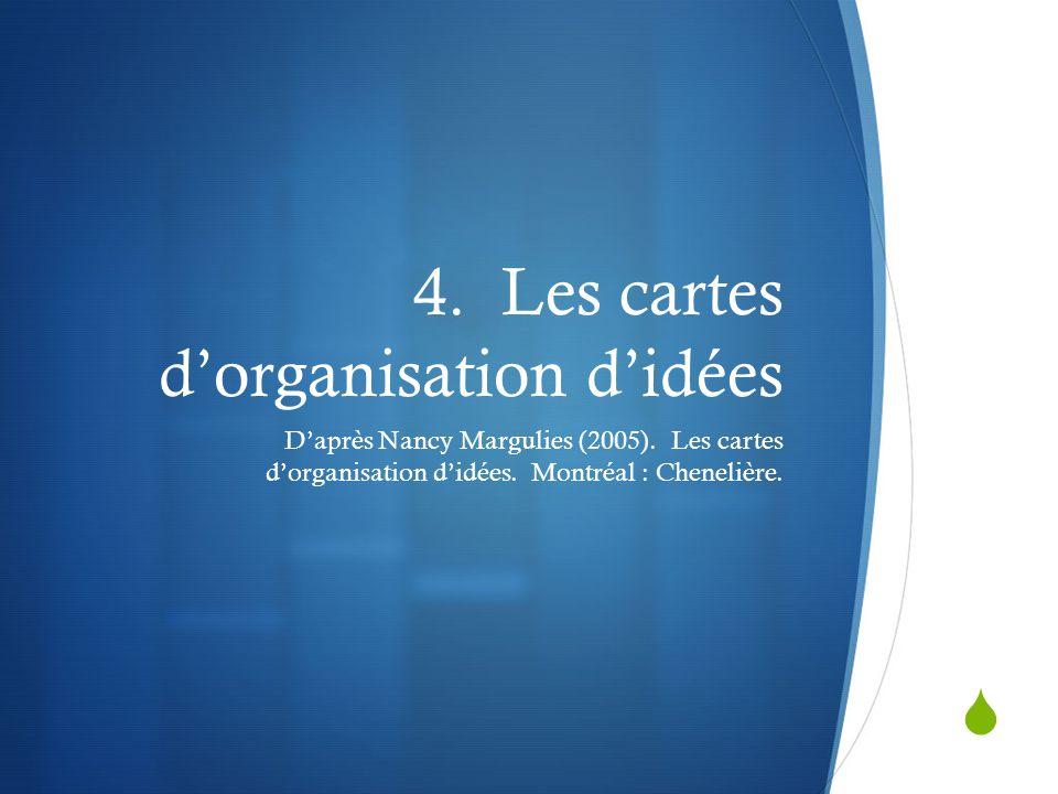  4. Les cartes d'organisation d'idées D'après Nancy Margulies (2005). Les cartes d'organisation d'idées. Montréal : Chenelière.