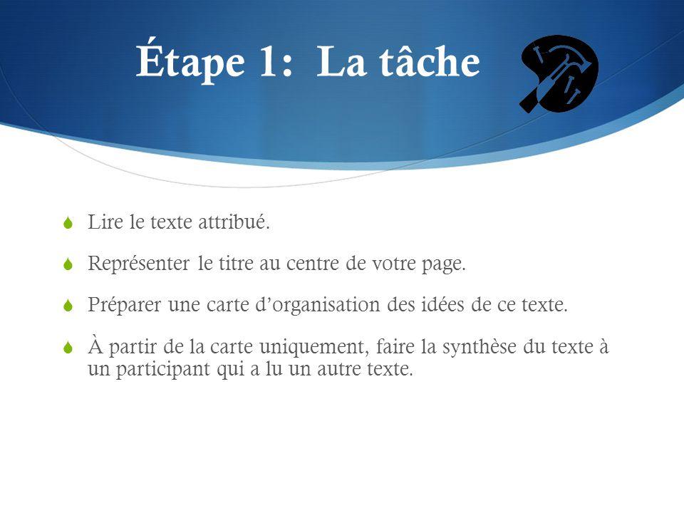 Étape 1: La tâche  Lire le texte attribué.  Représenter le titre au centre de votre page.  Préparer une carte d'organisation des idées de ce texte.