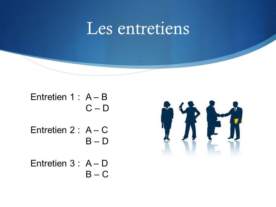 Les entretiens Entretien 1 :A – B C – D Entretien 2 : A – C B – D Entretien 3 :A – D B – C