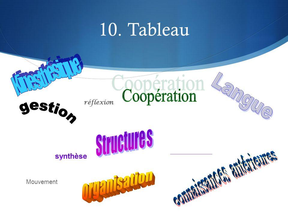 10.Tableau