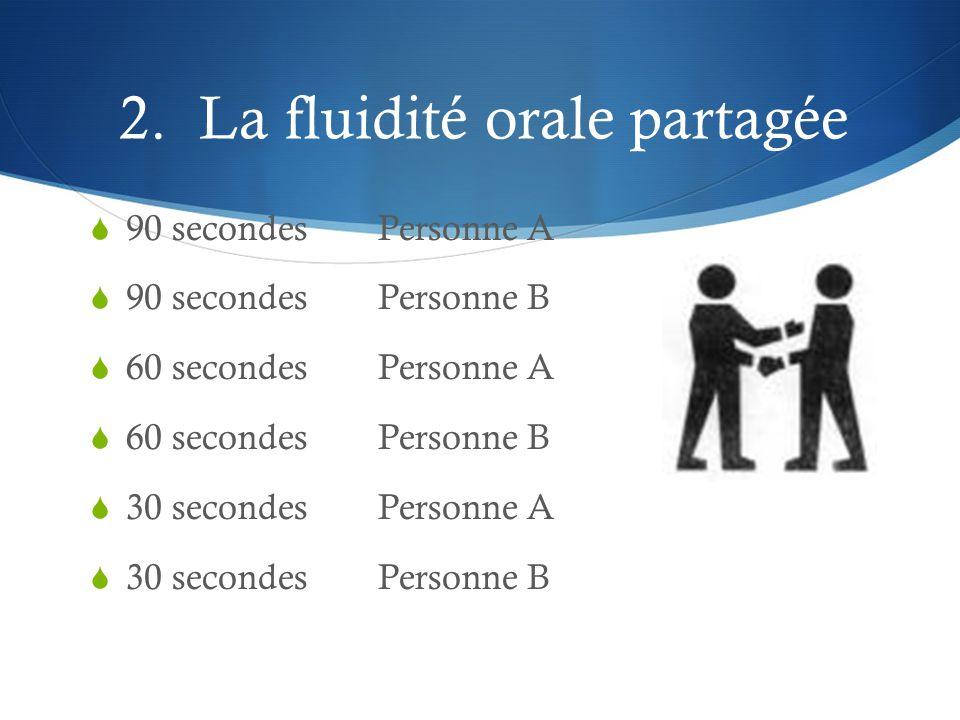 2. La fluidité orale partagée  90 secondesPersonne A  90 secondesPersonne B  60 secondes Personne A  60 secondesPersonne B  30 secondes Personne