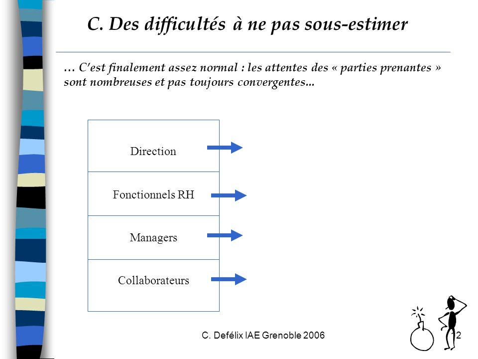 C. Defélix IAE Grenoble 200612 … C'est finalement assez normal : les attentes des « parties prenantes » sont nombreuses et pas toujours convergentes..