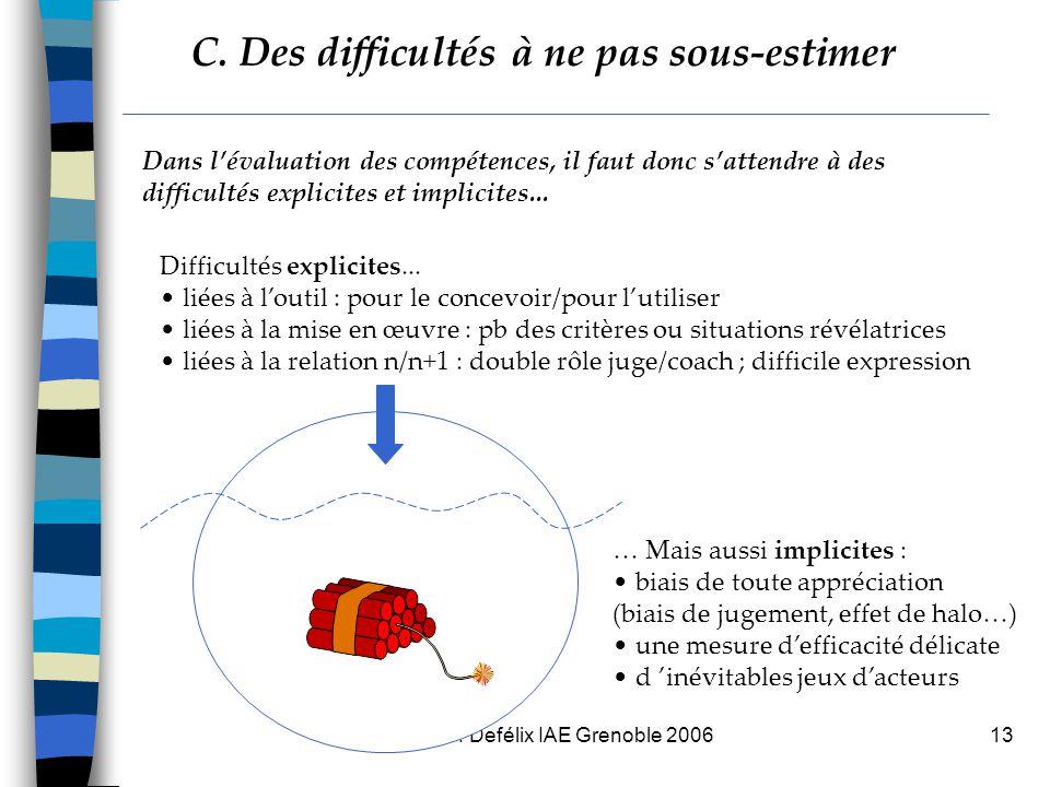 C. Defélix IAE Grenoble 200613 Dans l'évaluation des compétences, il faut donc s'attendre à des difficultés explicites et implicites... Difficultés ex