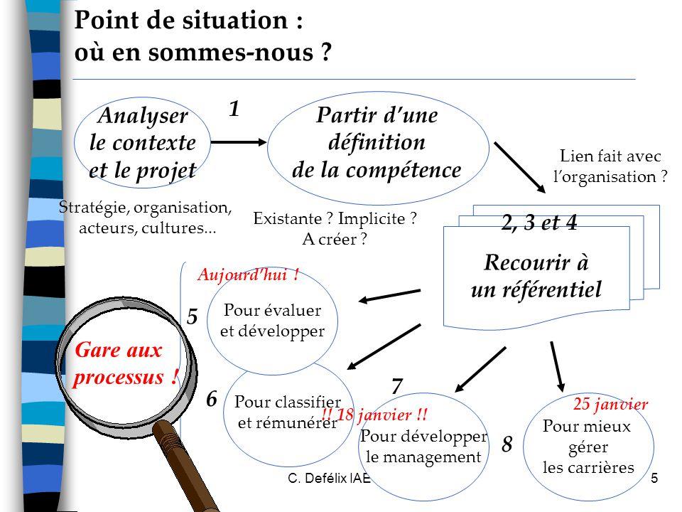C.Defélix IAE Grenoble 20066 A. Retour entre nous sur le cas Soitec B.