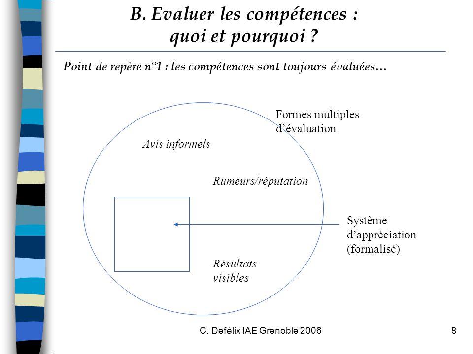 C.Defélix IAE Grenoble 20069 B. Evaluer les compétences : quoi et pourquoi .