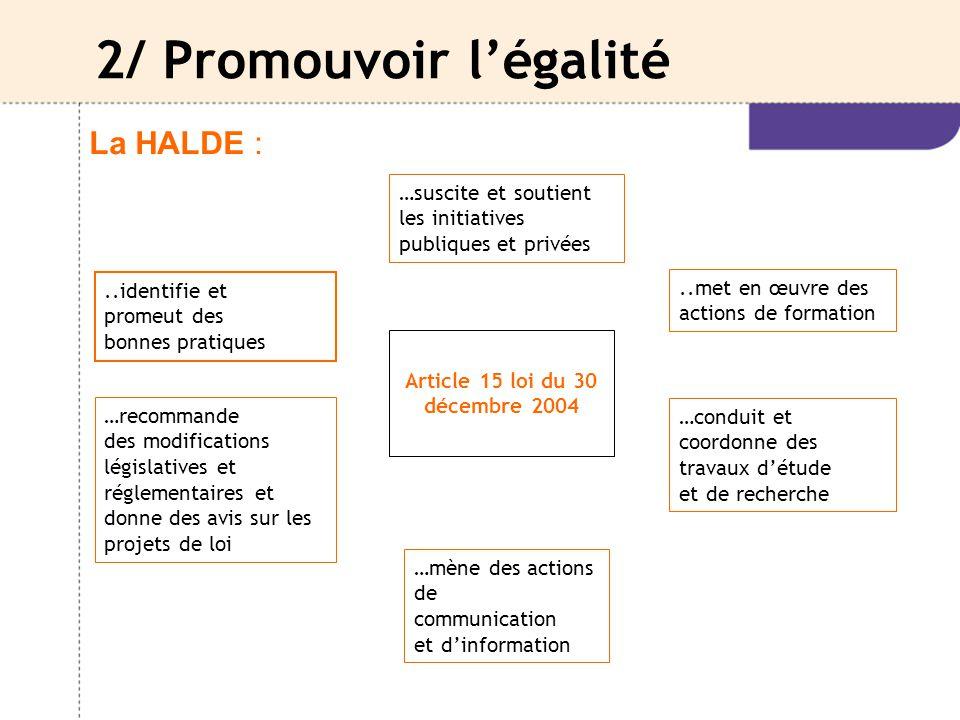 2/ Promouvoir l'égalité..identifie et promeut des bonnes pratiques …conduit et coordonne des travaux d'étude et de recherche …recommande des modificat