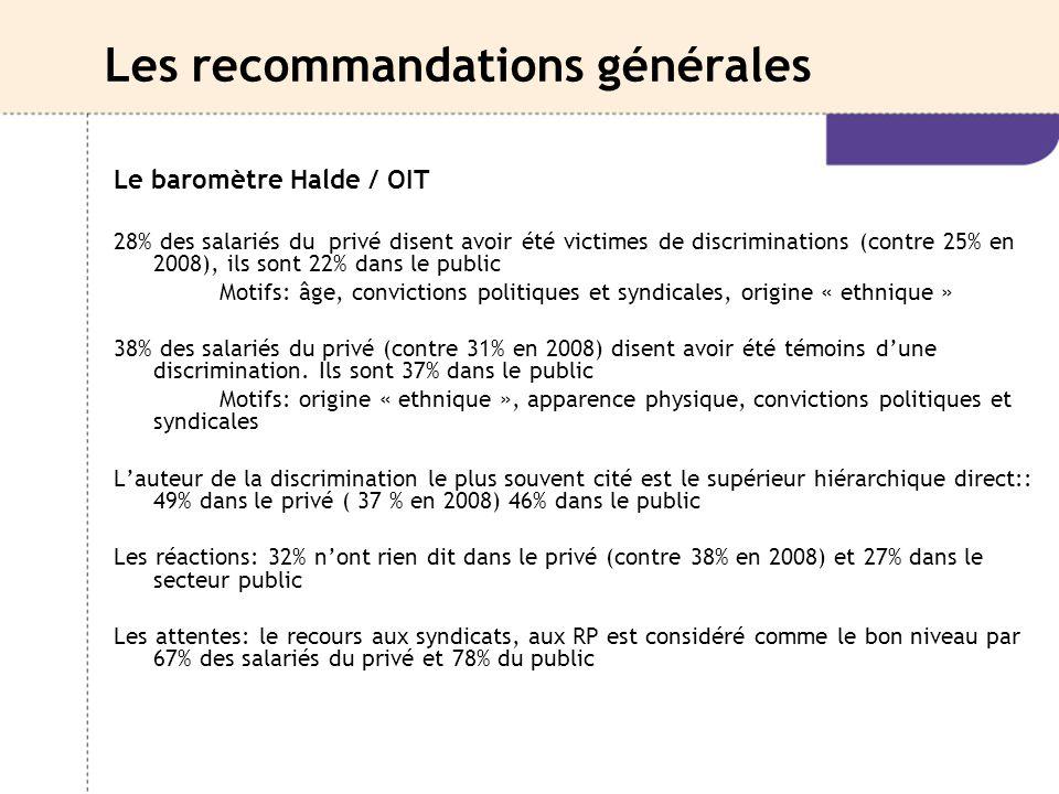 Les recommandations générales Le baromètre Halde / OIT 28% des salariés du privé disent avoir été victimes de discriminations (contre 25% en 2008), il
