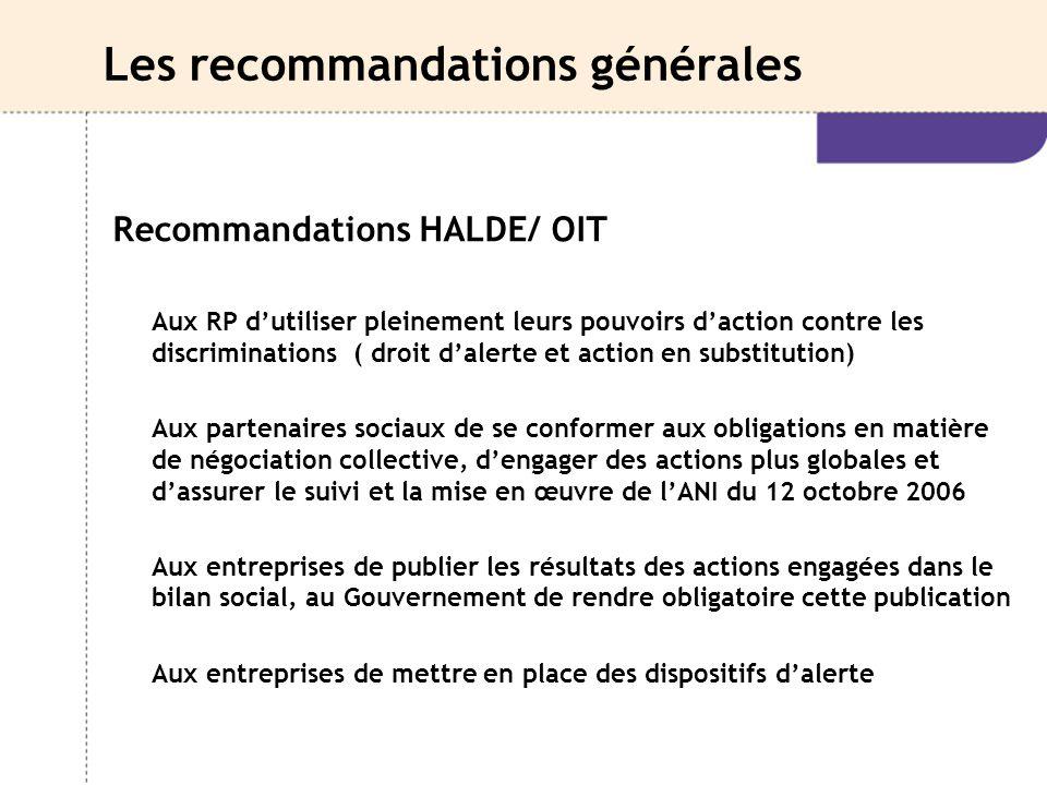 Les recommandations générales Recommandations HALDE/ OIT Aux RP d'utiliser pleinement leurs pouvoirs d'action contre les discriminations ( droit d'ale