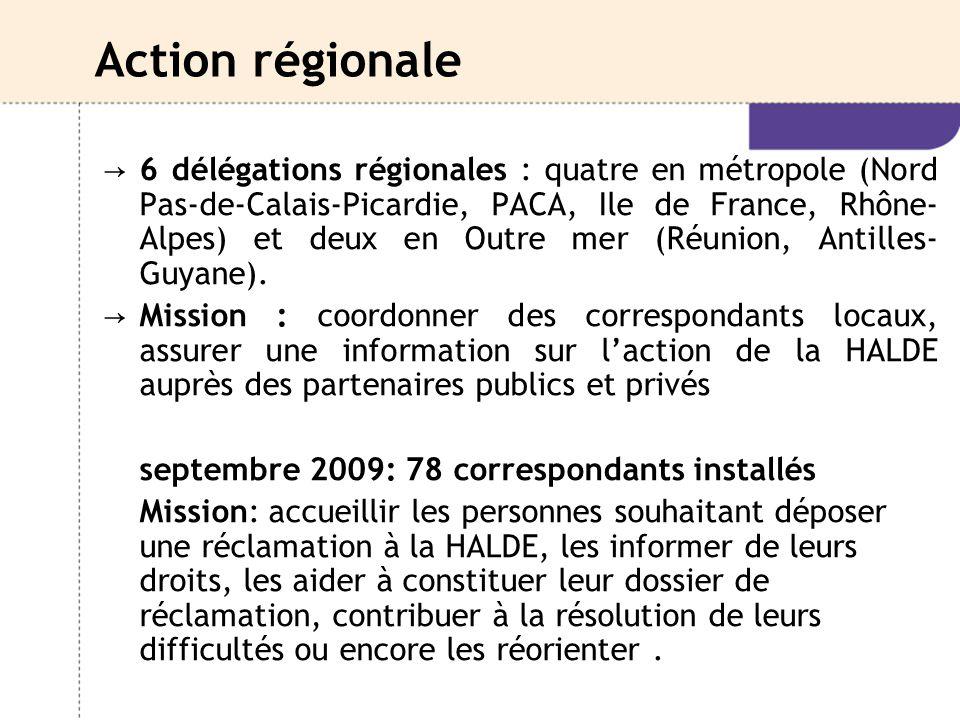 Action régionale → 6 délégations régionales : quatre en métropole (Nord Pas-de-Calais-Picardie, PACA, Ile de France, Rhône- Alpes) et deux en Outre me