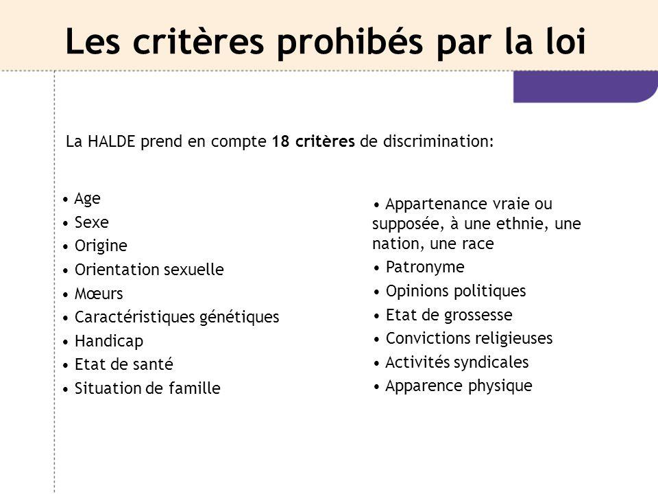 Les critères prohibés par la loi Age Sexe Origine Orientation sexuelle Mœurs Caractéristiques génétiques Handicap Etat de santé Situation de famille A
