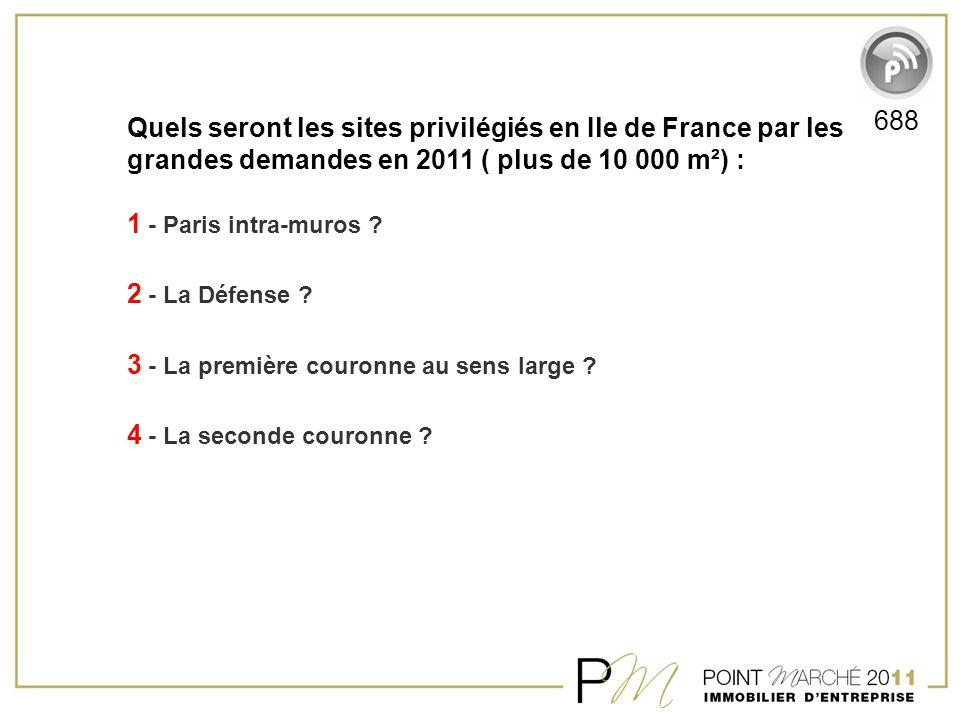 Quels seront les sites privilégiés en Ile de France par les grandes demandes en 2011 ( plus de 10 000 m²) : 1 - Paris intra-muros ? 2 - La Défense ? 3