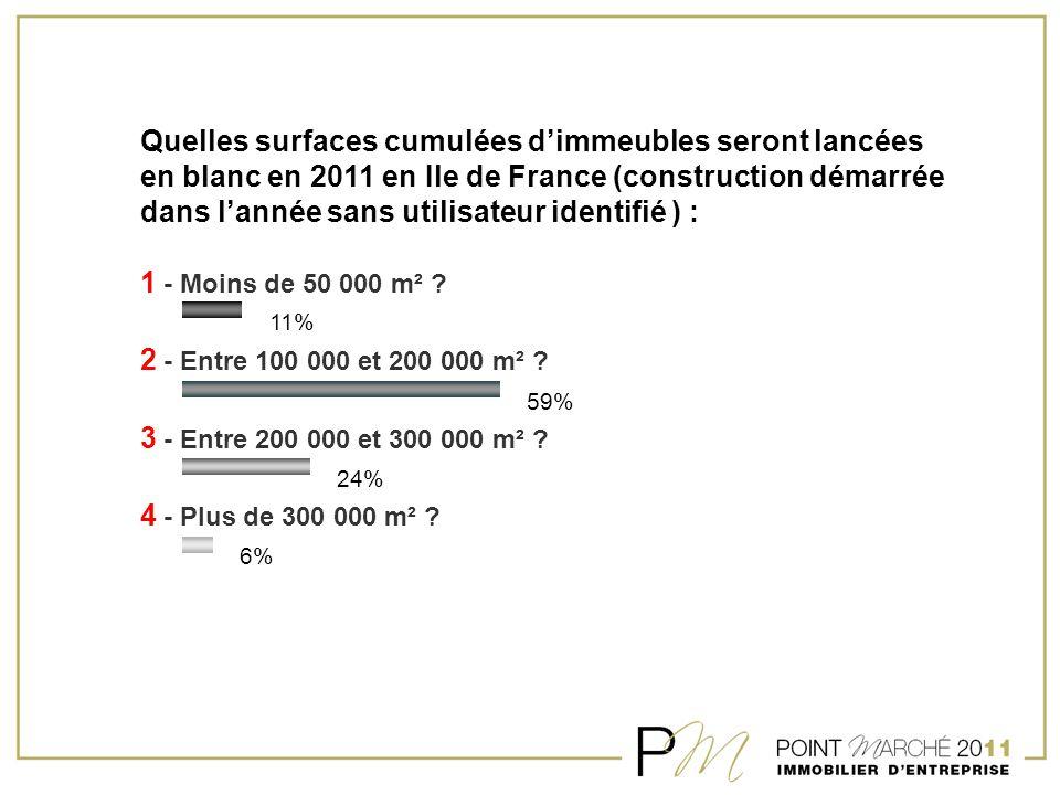 Quelles surfaces cumulées d'immeubles seront lancées en blanc en 2011 en Ile de France (construction démarrée dans l'année sans utilisateur identifié ) : 1 - Moins de 50 000 m² .