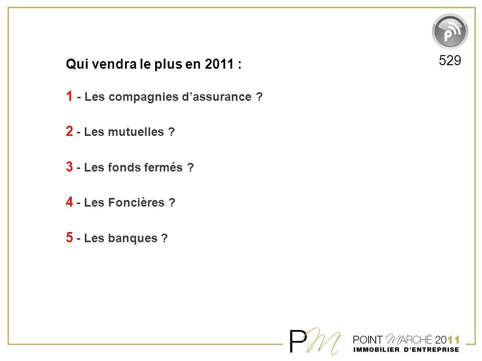 Qui vendra le plus en 2011 : 1 - Les compagnies d'assurance ? 2 - Les mutuelles ? 3 - Les fonds fermés ? 4 - Les Foncières ? 5 - Les banques ? 529