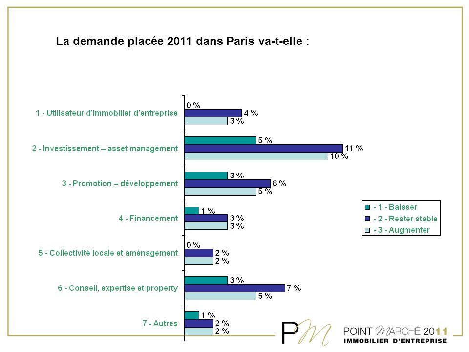 La demande placée 2011 dans Paris va-t-elle :