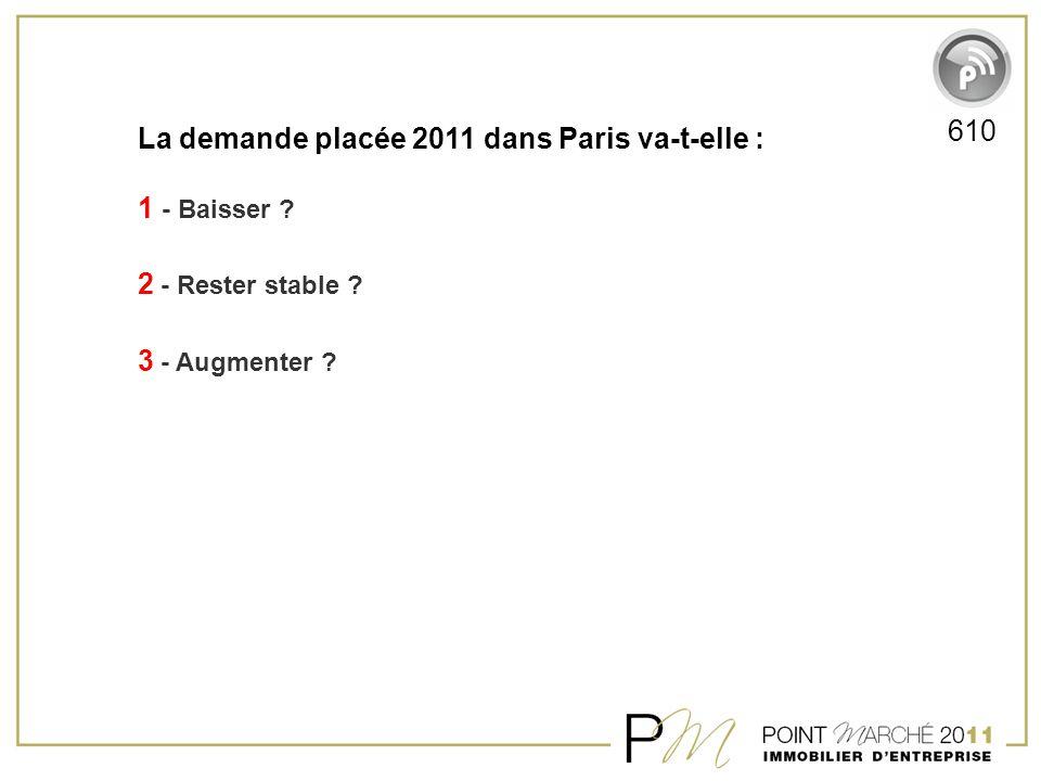 La demande placée 2011 dans Paris va-t-elle : 1 - Baisser ? 2 - Rester stable ? 3 - Augmenter ? 610