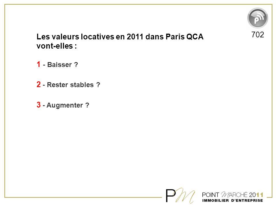 Les valeurs locatives en 2011 dans Paris QCA vont-elles : 1 - Baisser ? 2 - Rester stables ? 3 - Augmenter ? 702
