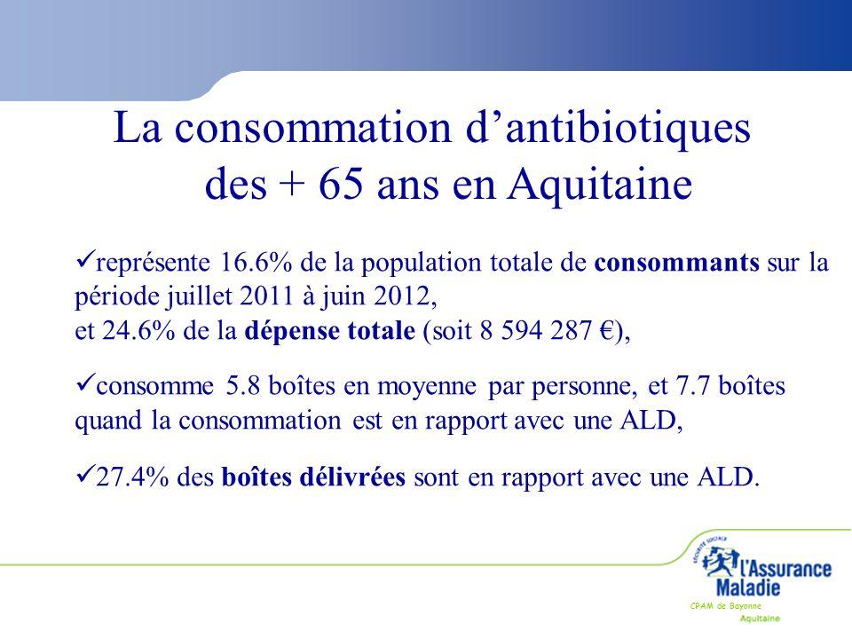 CPAM de Bayonne La consommation d'antibiotiques des + 65 ans en Aquitaine représente 16.6% de la population totale de consommants sur la période juill