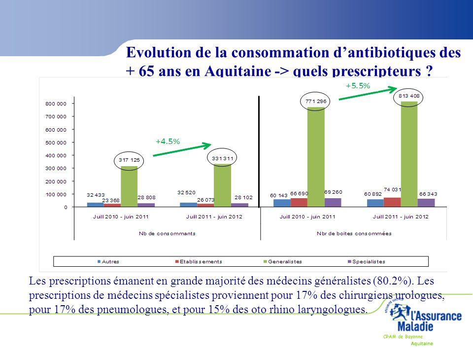 CPAM de Bayonne Evolution de la consommation d'antibiotiques des + 65 ans en Aquitaine -> quels prescripteurs ? Les prescriptions émanent en grande ma