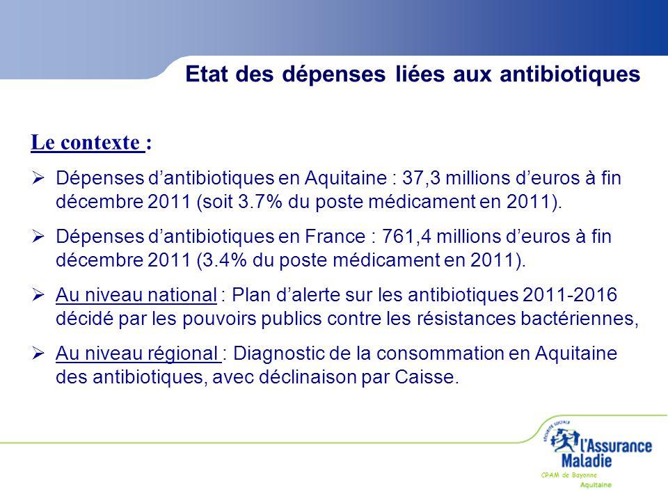 CPAM de Bayonne Le contexte :  Dépenses d'antibiotiques en Aquitaine : 37,3 millions d'euros à fin décembre 2011 (soit 3.7% du poste médicament en 20