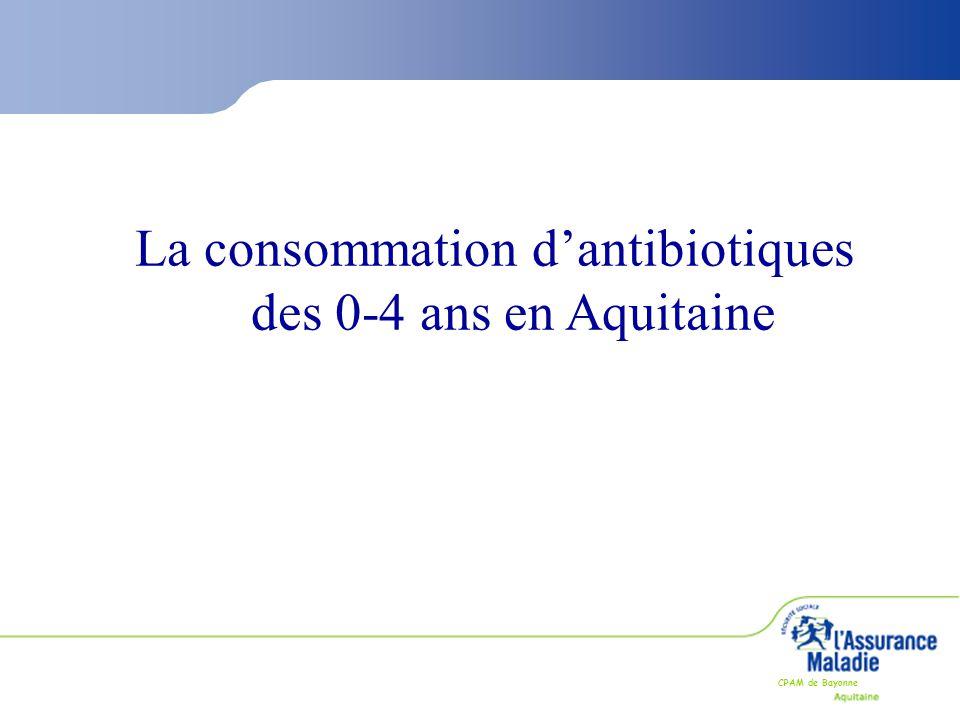 CPAM de Bayonne La consommation d'antibiotiques des 0-4 ans en Aquitaine
