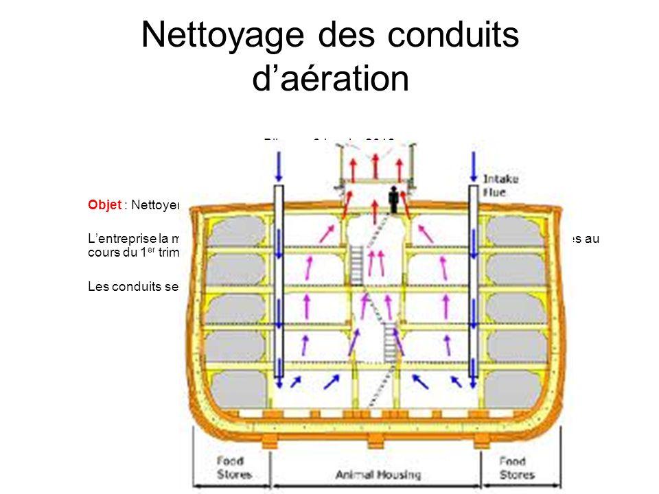 Nettoyage des conduits d'aération Objet : Nettoyer les 417 conduits verticaux situés entre les sous-sols et les terrasses L'entreprise la mieux disant