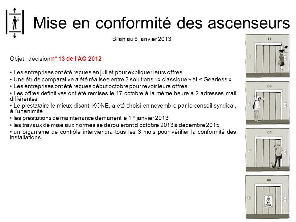 Mise en conformité des ascenseurs Objet : décision n° 13 de l'AG 2012 Les entreprises ont été reçues en juillet pour expliquer leurs offres Une étude