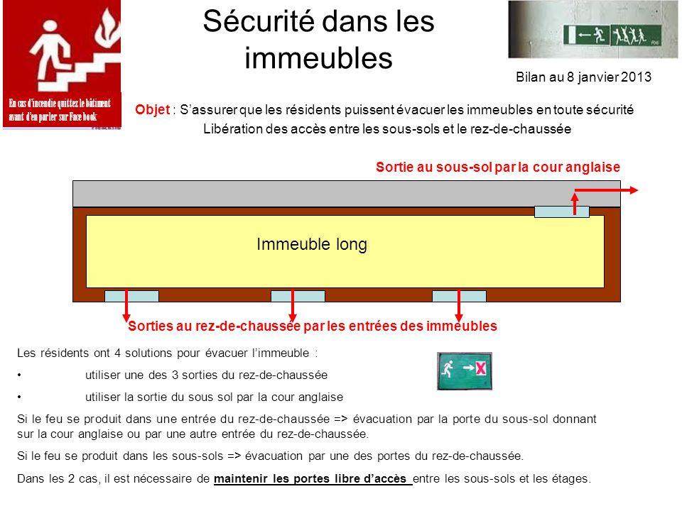 Sécurité dans les immeubles Objet : S'assurer que les résidents puissent évacuer les immeubles en toute sécurité Libération des accès entre les sous-s