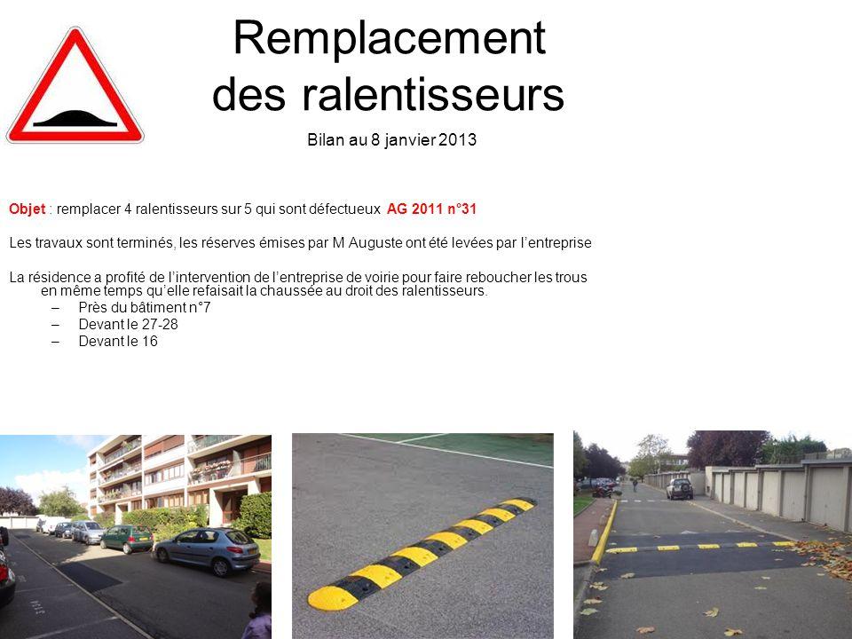 Remplacement des ralentisseurs Objet : remplacer 4 ralentisseurs sur 5 qui sont défectueux AG 2011 n°31 Les travaux sont terminés, les réserves émises