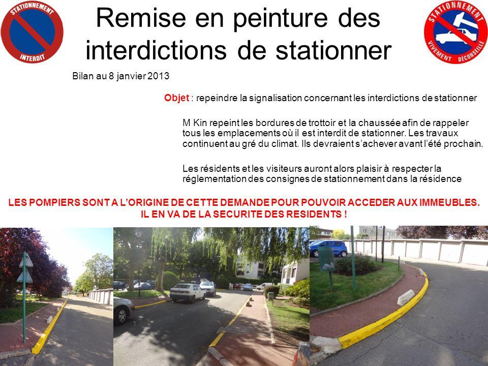 Remise en peinture des interdictions de stationner Objet : repeindre la signalisation concernant les interdictions de stationner M Kin repeint les bor
