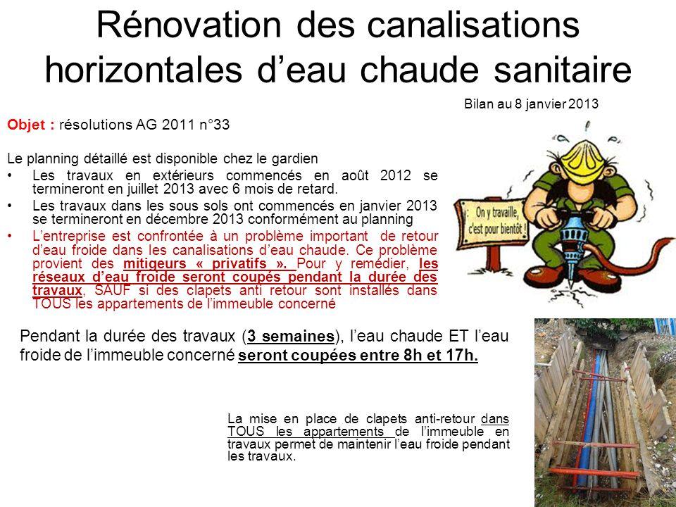 Rénovation des canalisations horizontales d'eau chaude sanitaire Objet : résolutions AG 2011 n°33 Le planning détaillé est disponible chez le gardien