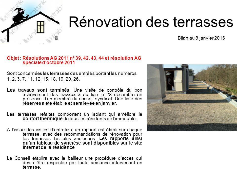 Rénovation des terrasses Objet : Résolutions AG 2011 n° 39, 42, 43, 44 et résolution AG spéciale d'octobre 2011 Sont concernées les terrasses des entr