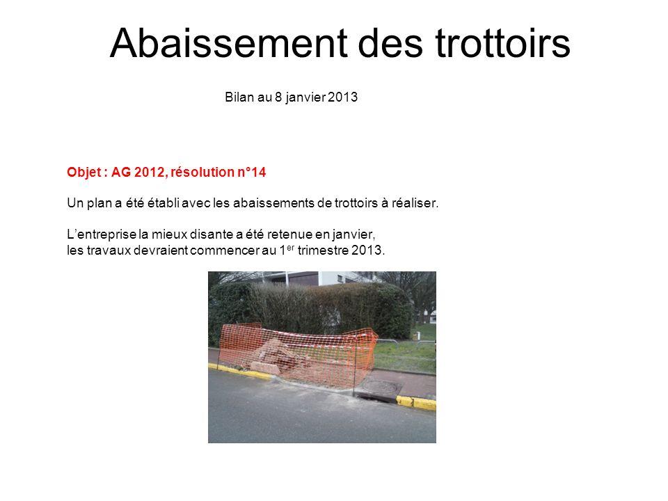 Abaissement des trottoirs Objet : AG 2012, résolution n°14 Un plan a été établi avec les abaissements de trottoirs à réaliser. L'entreprise la mieux d
