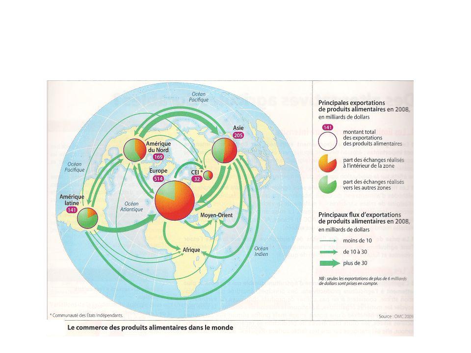 3 ) Vers une autre agriculture a) Un autre fa ç on de produire -D é velopper une agriculture durable :.