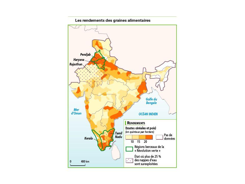 Pourquoi la quantité alimentaire moyenne par habitant progresse -t-elle .
