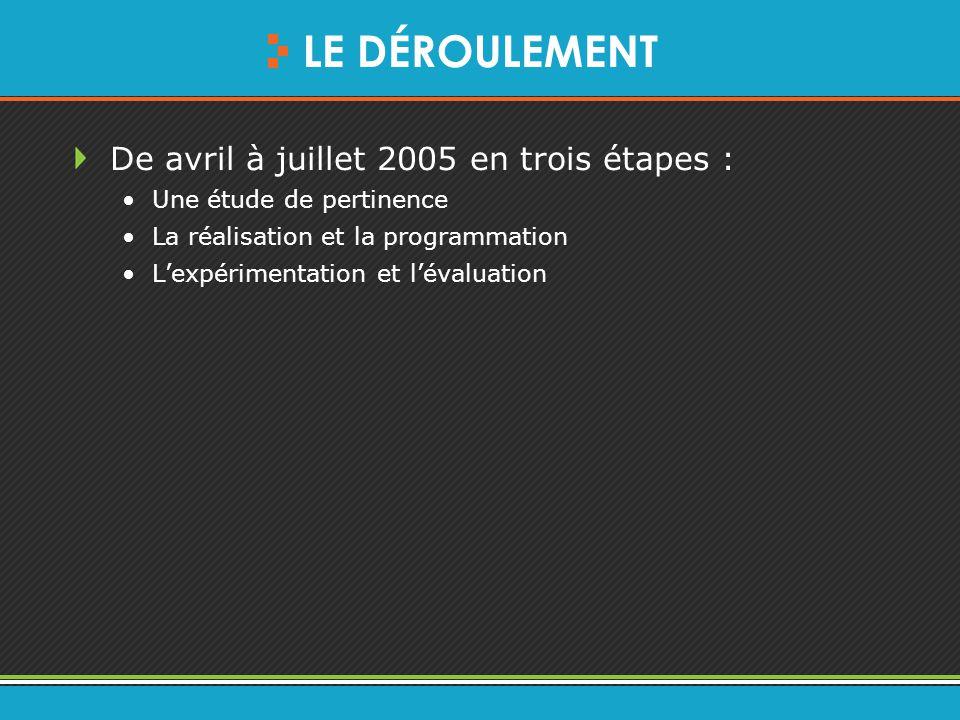 LE DÉROULEMENT De avril à juillet 2005 en trois étapes : Une étude de pertinence La réalisation et la programmation L'expérimentation et l'évaluation
