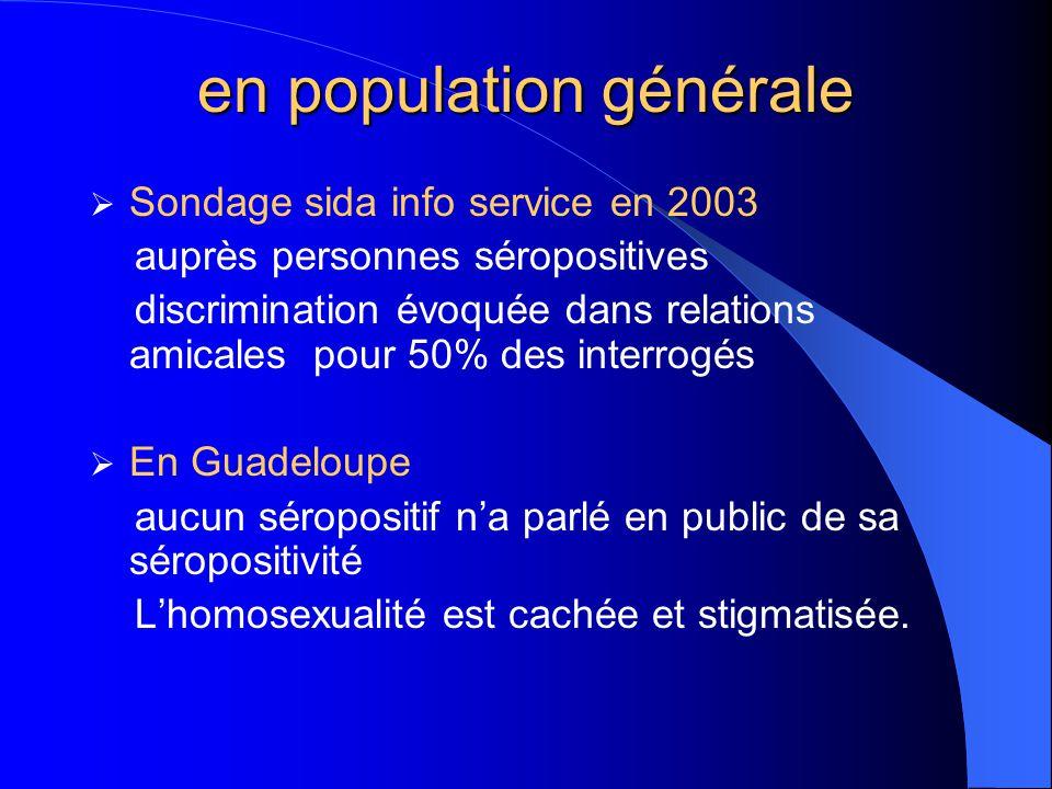 en population générale  Sondage sida info service en 2003 auprès personnes séropositives discrimination évoquée dans relations amicales pour 50% des