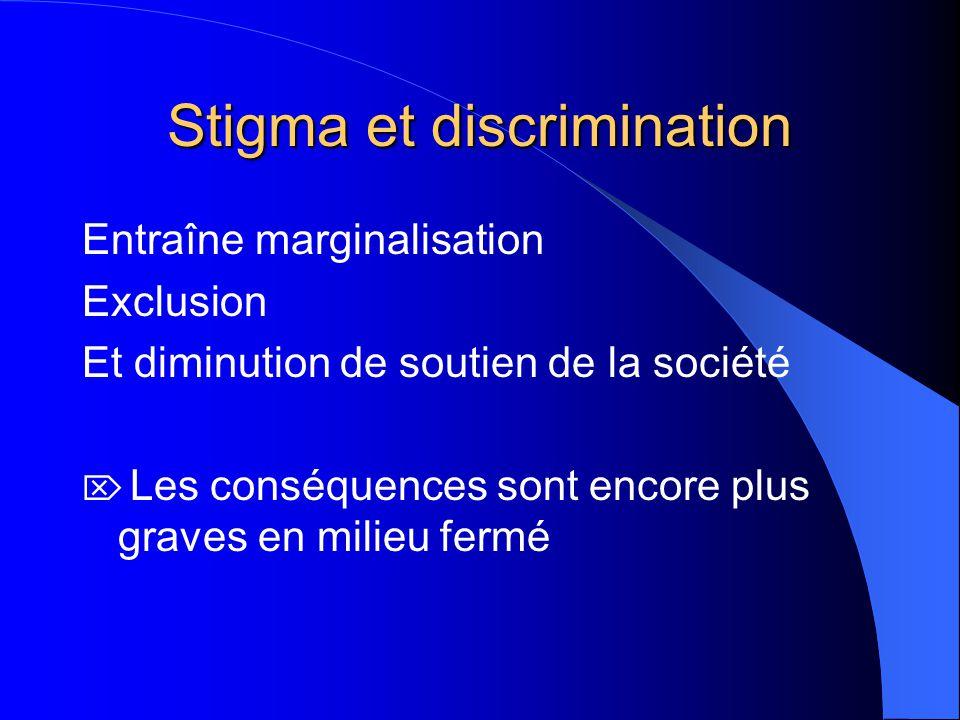 Stigma et discrimination Entraîne marginalisation Exclusion Et diminution de soutien de la société  Les conséquences sont encore plus graves en milie