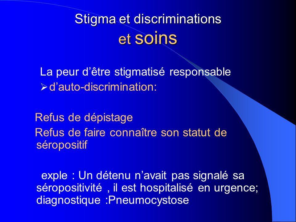 Stigma et discriminations et soins La peur d'être stigmatisé responsable  d'auto-discrimination: Refus de dépistage Refus de faire connaître son stat