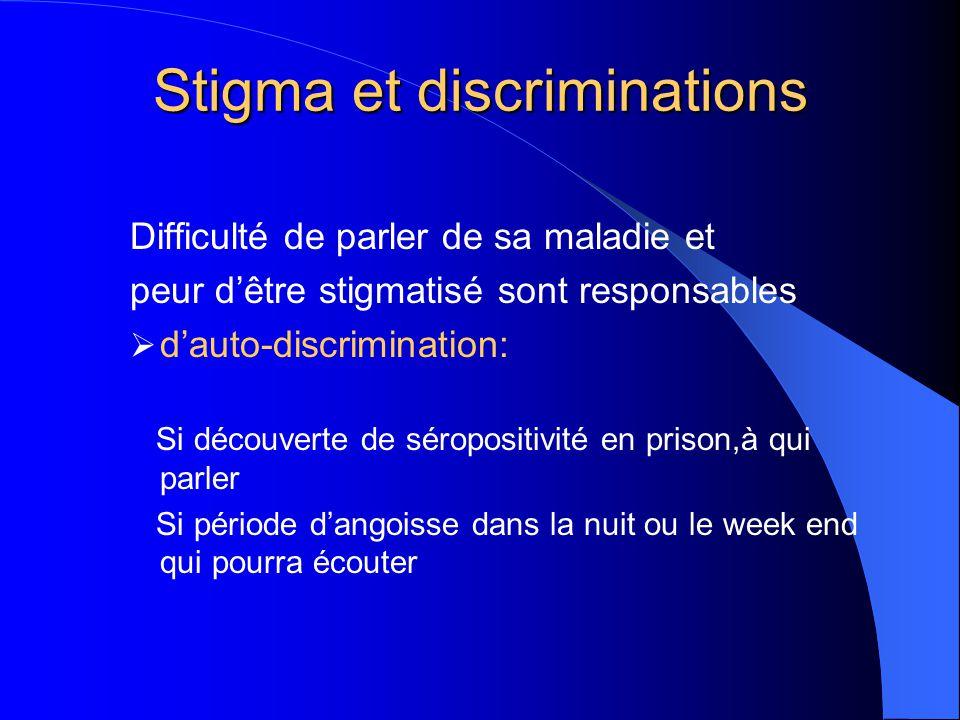 Stigma et discriminations Difficulté de parler de sa maladie et peur d'être stigmatisé sont responsables  d'auto-discrimination: Si découverte de sér