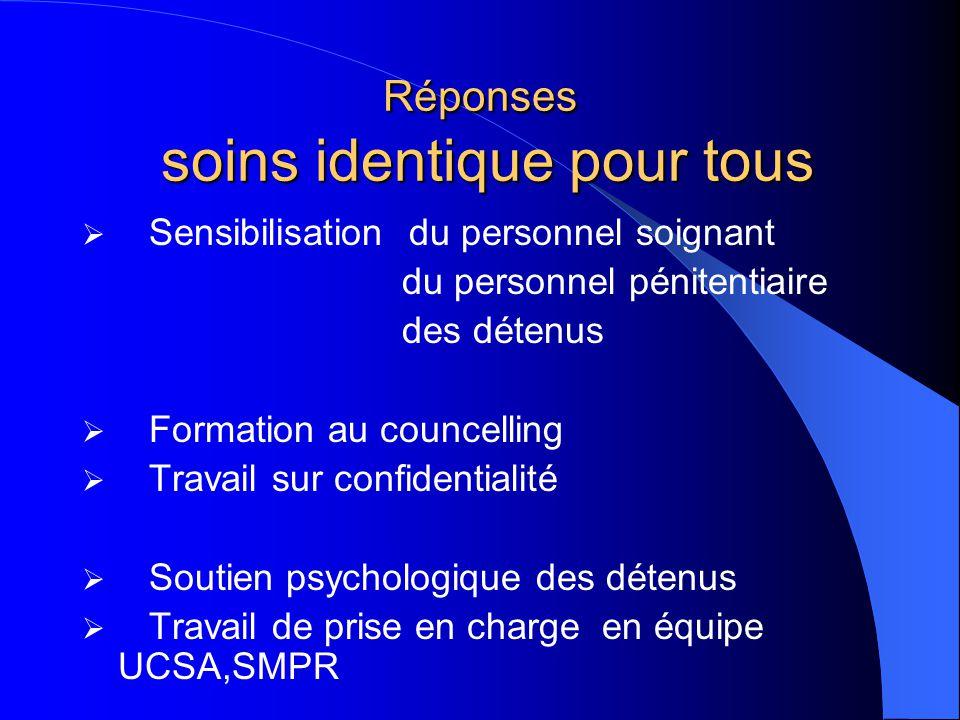 Réponses soins identique pour tous  Sensibilisation du personnel soignant du personnel pénitentiaire des détenus  Formation au councelling  Travail