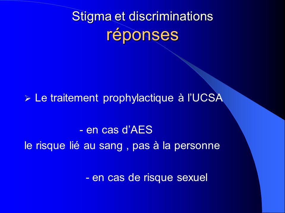 Stigma et discriminations réponses  Le traitement prophylactique à l'UCSA - en cas d'AES le risque lié au sang, pas à la personne - en cas de risque