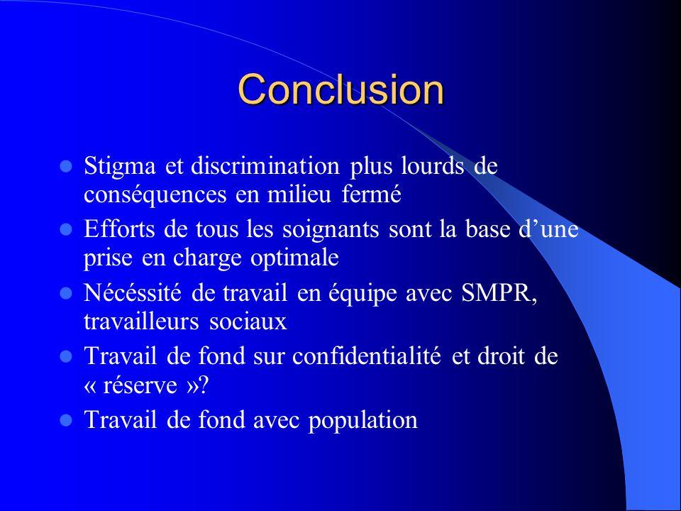 Conclusion Stigma et discrimination plus lourds de conséquences en milieu fermé Efforts de tous les soignants sont la base d'une prise en charge optim